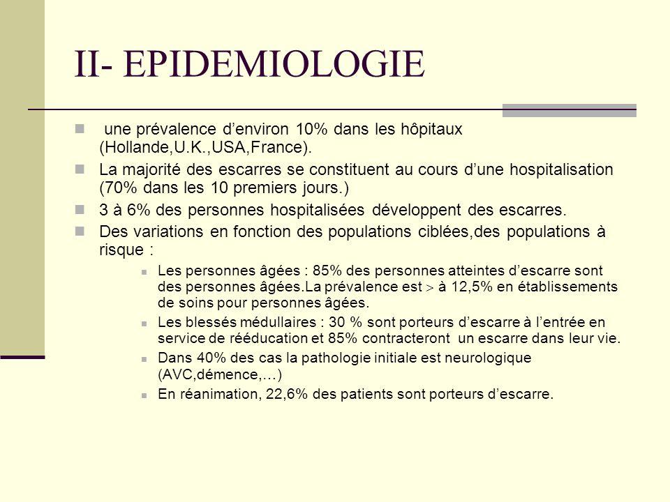 II- EPIDEMIOLOGIEune prévalence d'environ 10% dans les hôpitaux (Hollande,U.K.,USA,France).
