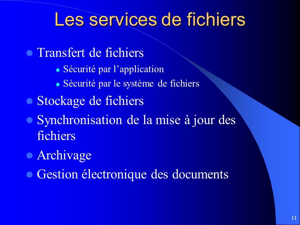 Les services de fichiers