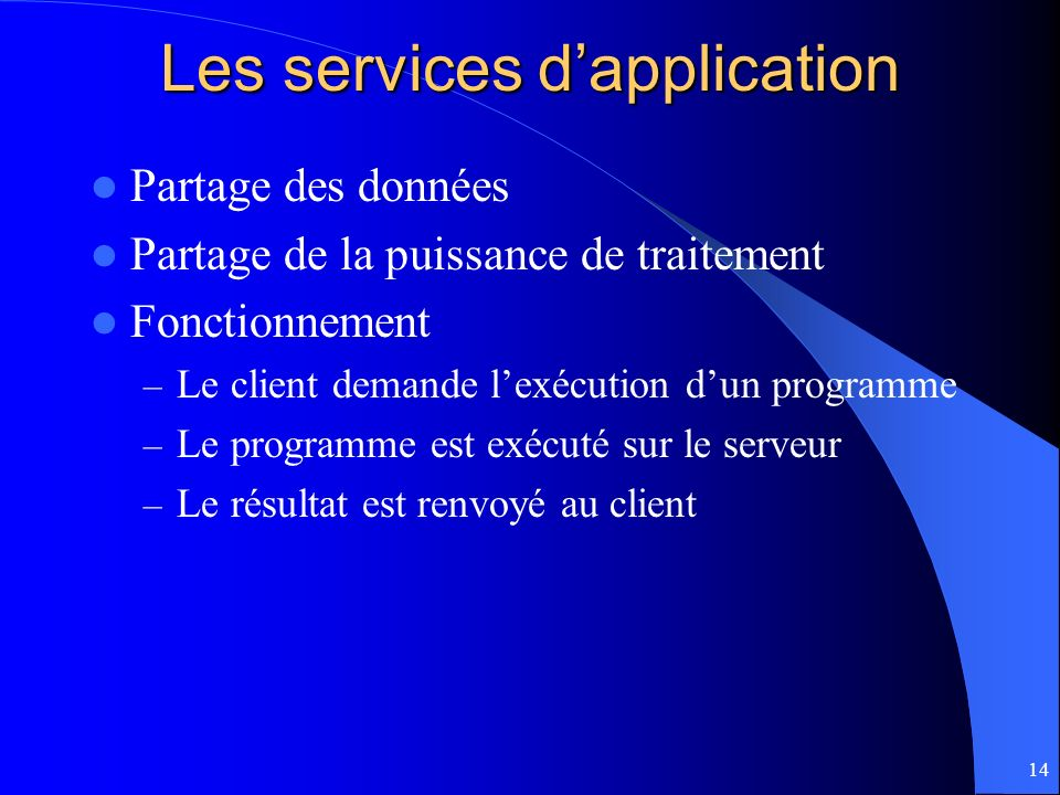 Les services d'application
