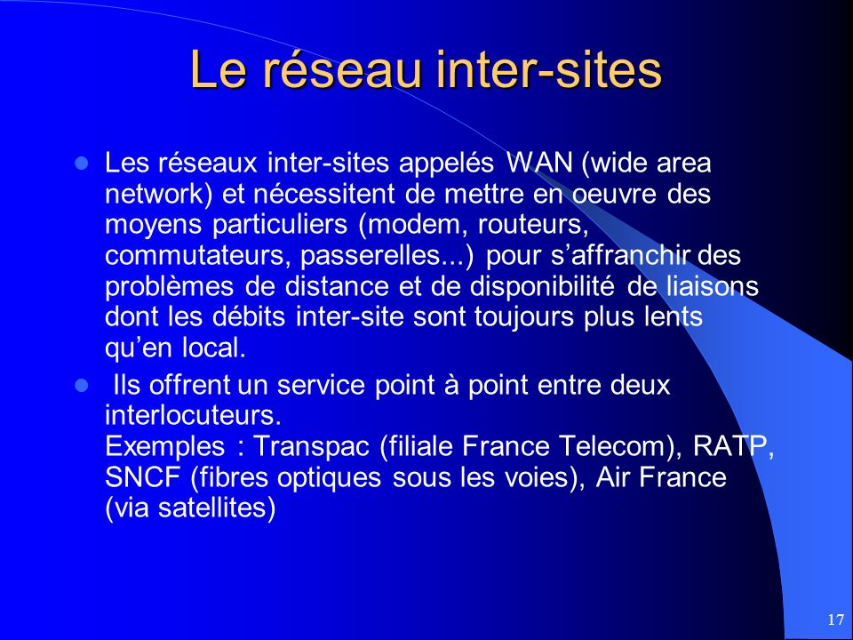 Le réseau inter-sites