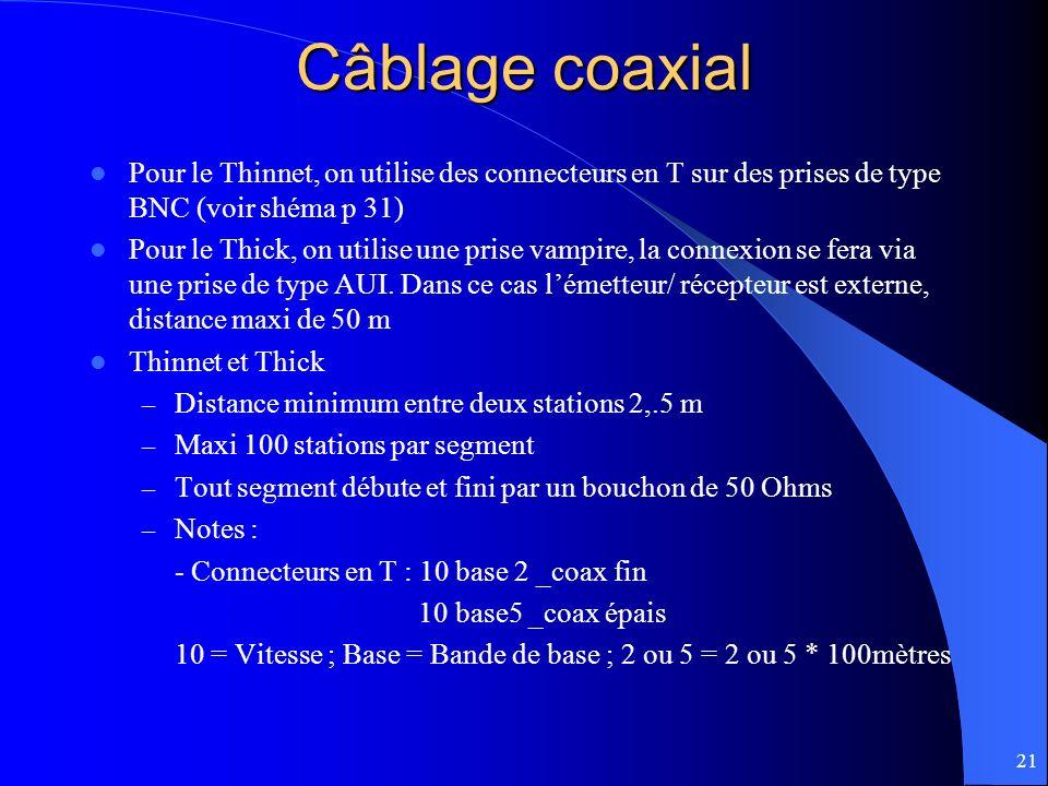 Câblage coaxial Pour le Thinnet, on utilise des connecteurs en T sur des prises de type BNC (voir shéma p 31)