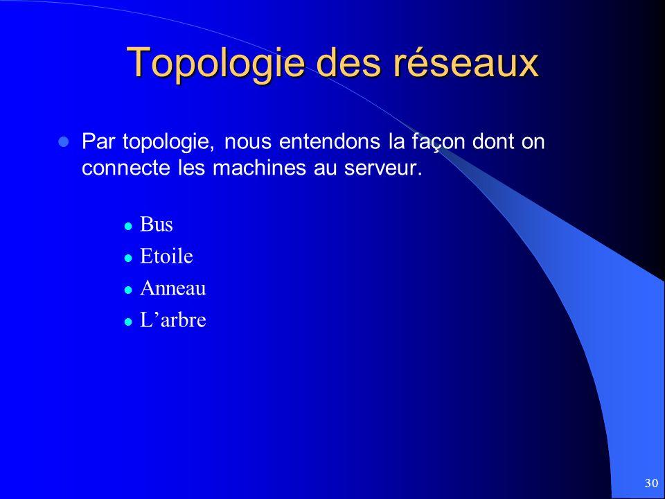 Topologie des réseaux Par topologie, nous entendons la façon dont on connecte les machines au serveur.