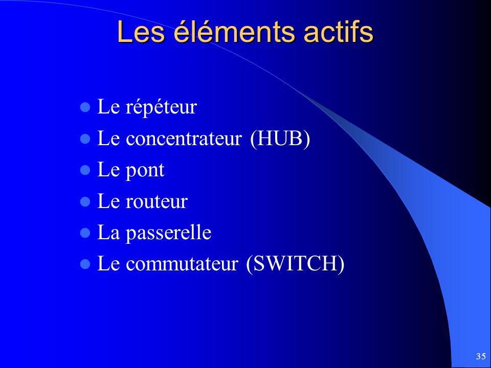 Les éléments actifs Le répéteur Le concentrateur (HUB) Le pont