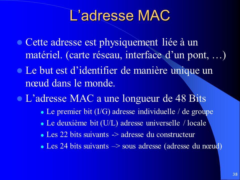 L'adresse MAC Cette adresse est physiquement liée à un matériel. (carte réseau, interface d'un pont, …)