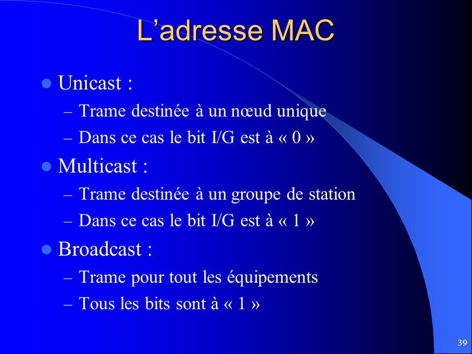 L'adresse MAC Unicast : Multicast : Broadcast :
