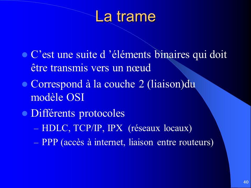 La trame C'est une suite d 'éléments binaires qui doit être transmis vers un nœud. Correspond à la couche 2 (liaison)du modèle OSI.