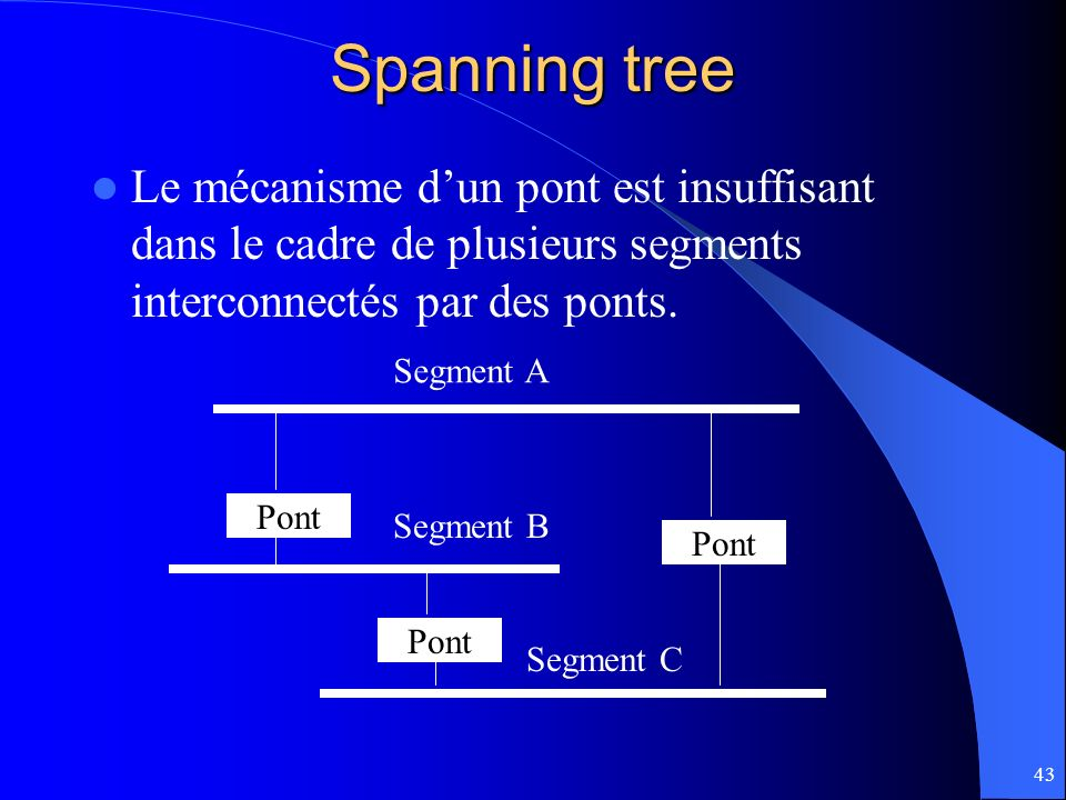Spanning tree Le mécanisme d'un pont est insuffisant dans le cadre de plusieurs segments interconnectés par des ponts.