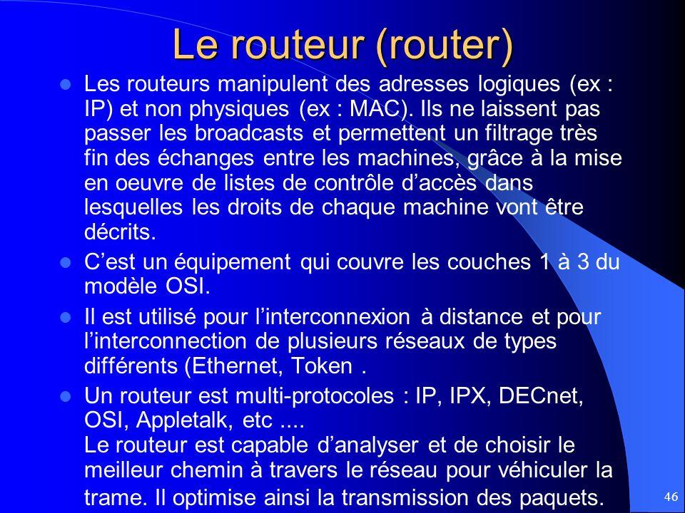 Le routeur (router)