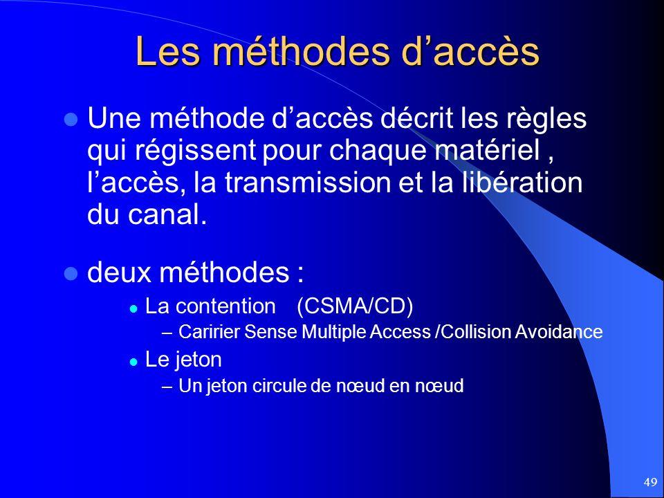 Les méthodes d'accès Une méthode d'accès décrit les règles qui régissent pour chaque matériel , l'accès, la transmission et la libération du canal.