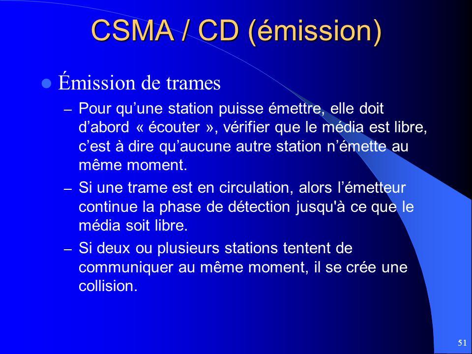 CSMA / CD (émission) Émission de trames