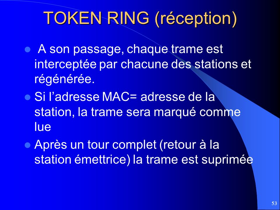 TOKEN RING (réception)