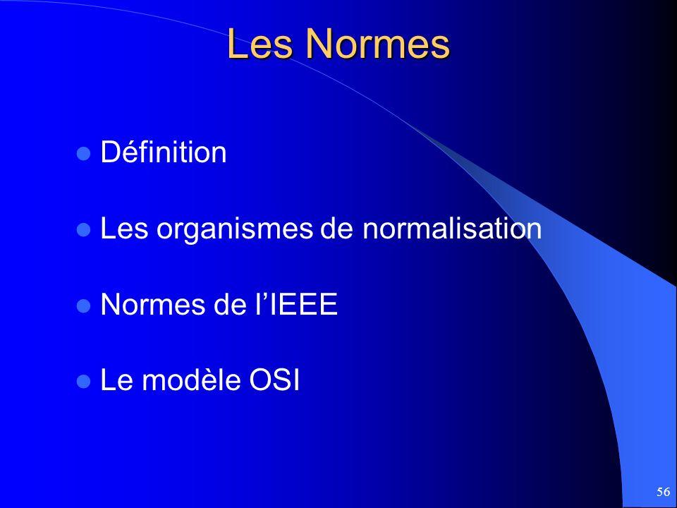 Les Normes Définition Les organismes de normalisation Normes de l'IEEE