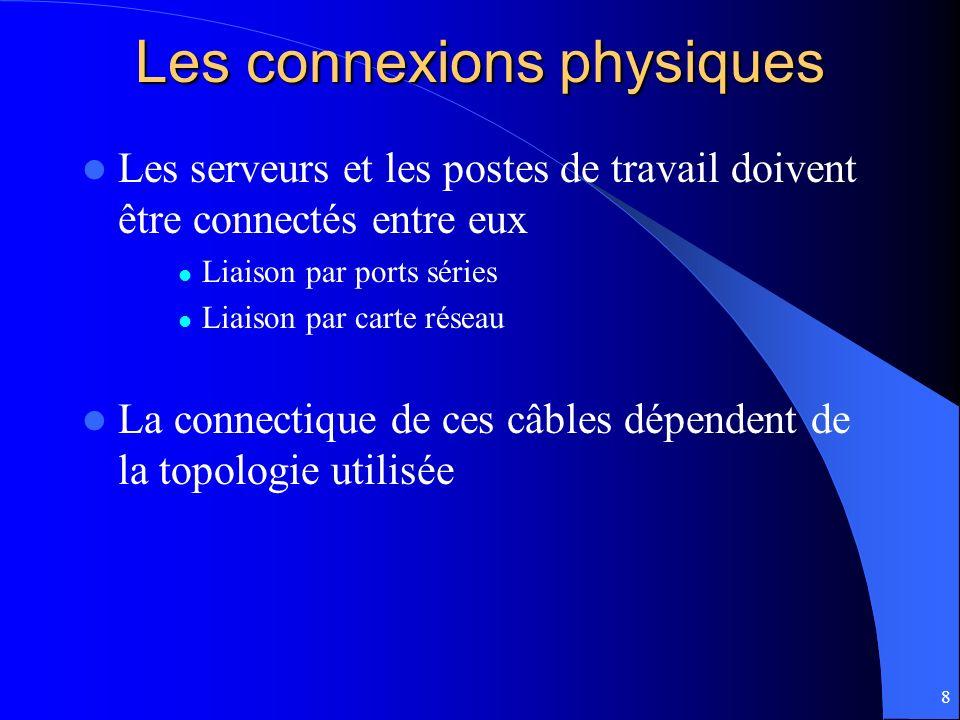 Les connexions physiques