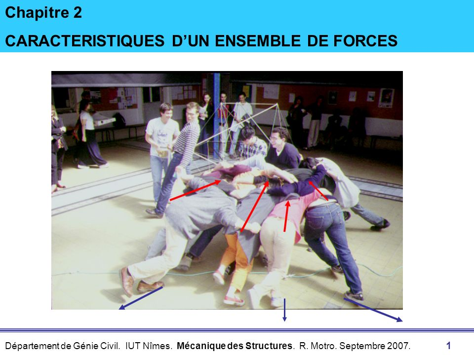 CARACTERISTIQUES D'UN ENSEMBLE DE FORCES