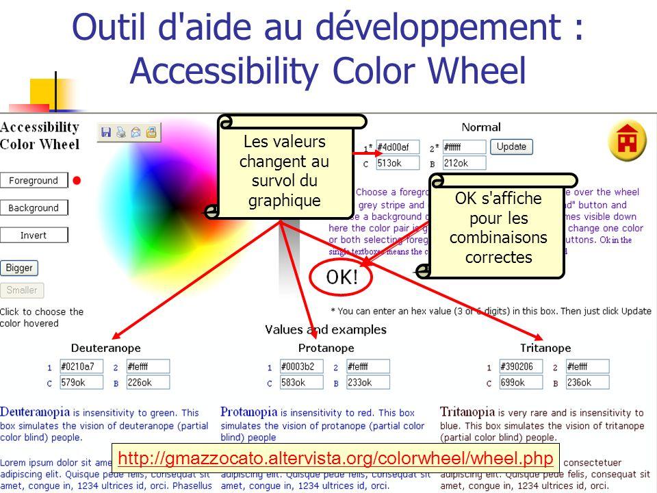 Outil d aide au développement : Accessibility Color Wheel
