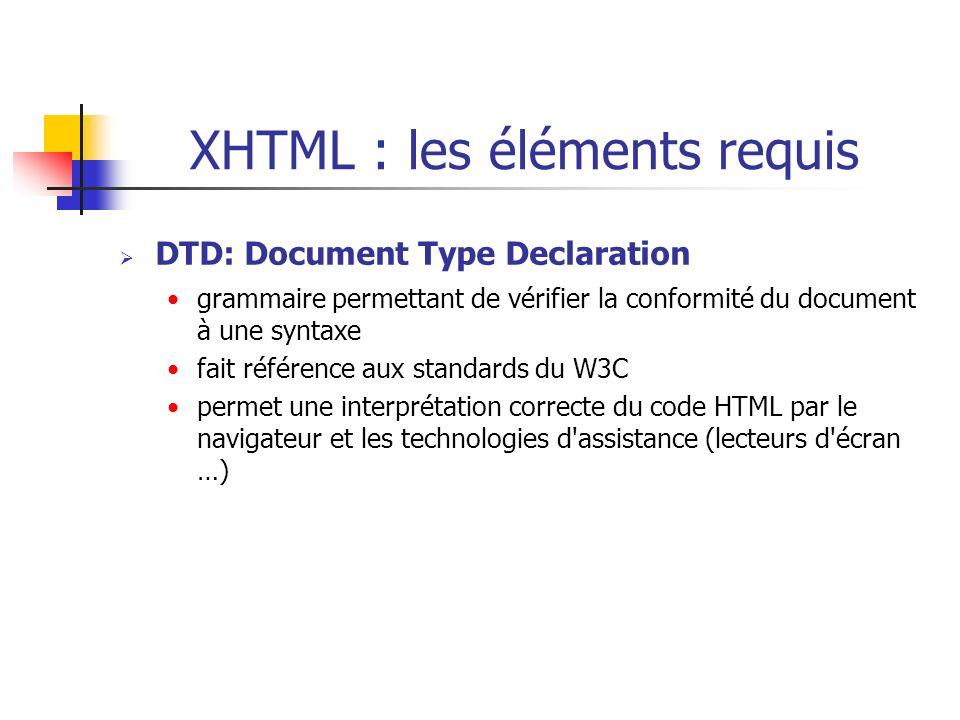 XHTML : les éléments requis