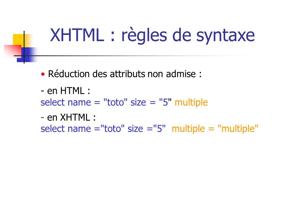 XHTML : règles de syntaxe
