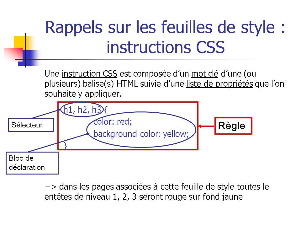 Rappels sur les feuilles de style : instructions CSS