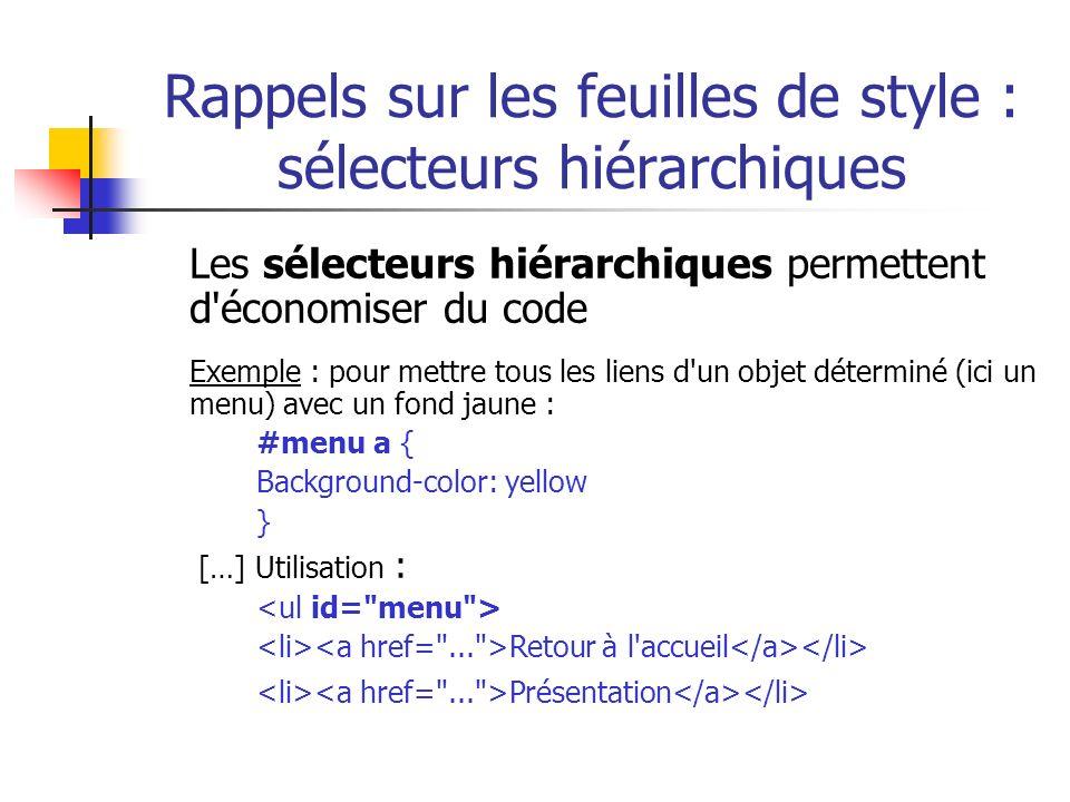 Rappels sur les feuilles de style : sélecteurs hiérarchiques