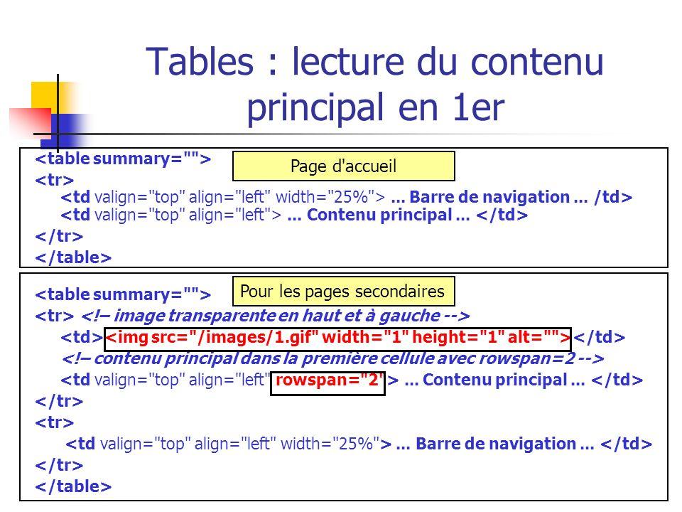 Tables : lecture du contenu principal en 1er