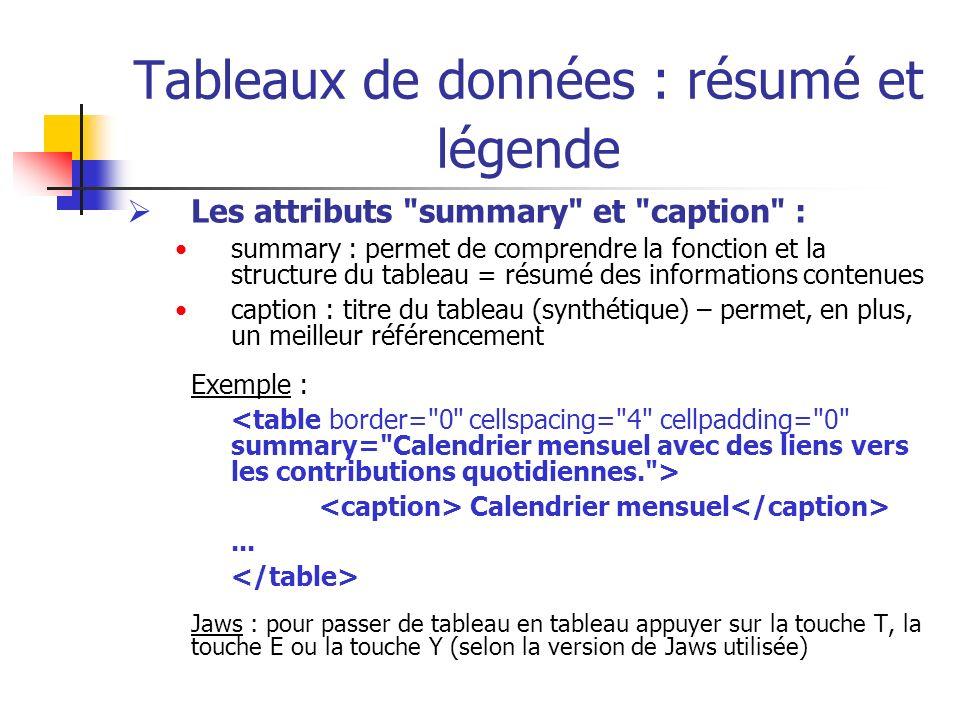Tableaux de données : résumé et légende