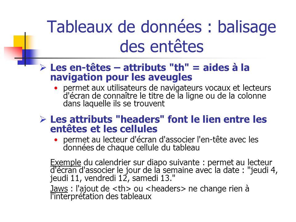 Tableaux de données : balisage des entêtes
