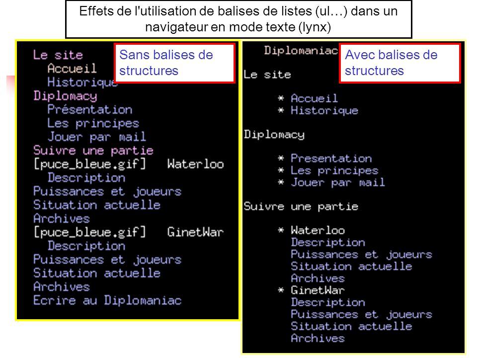 Effets de l utilisation de balises de listes (ul…) dans un navigateur en mode texte (lynx)