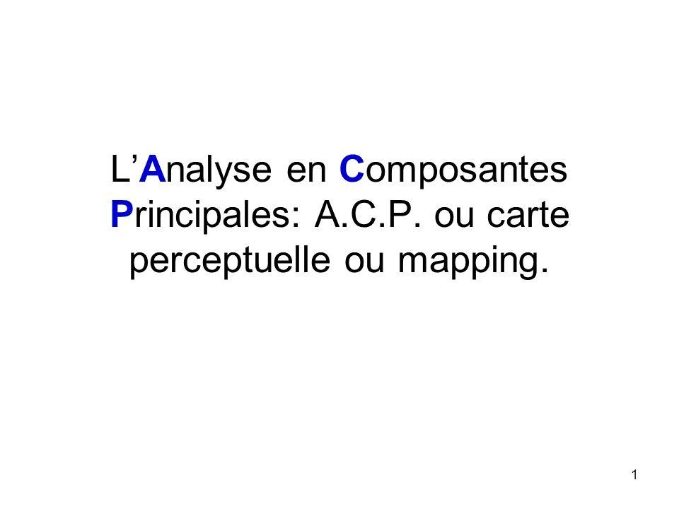 L'Analyse en Composantes Principales: A. C. P