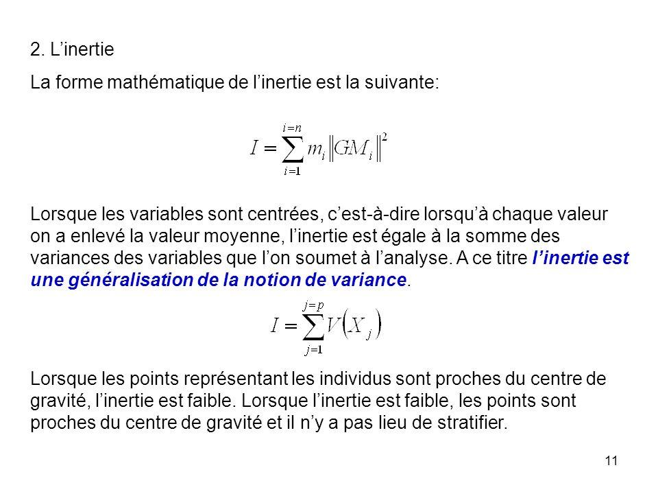 2. L'inertie La forme mathématique de l'inertie est la suivante:
