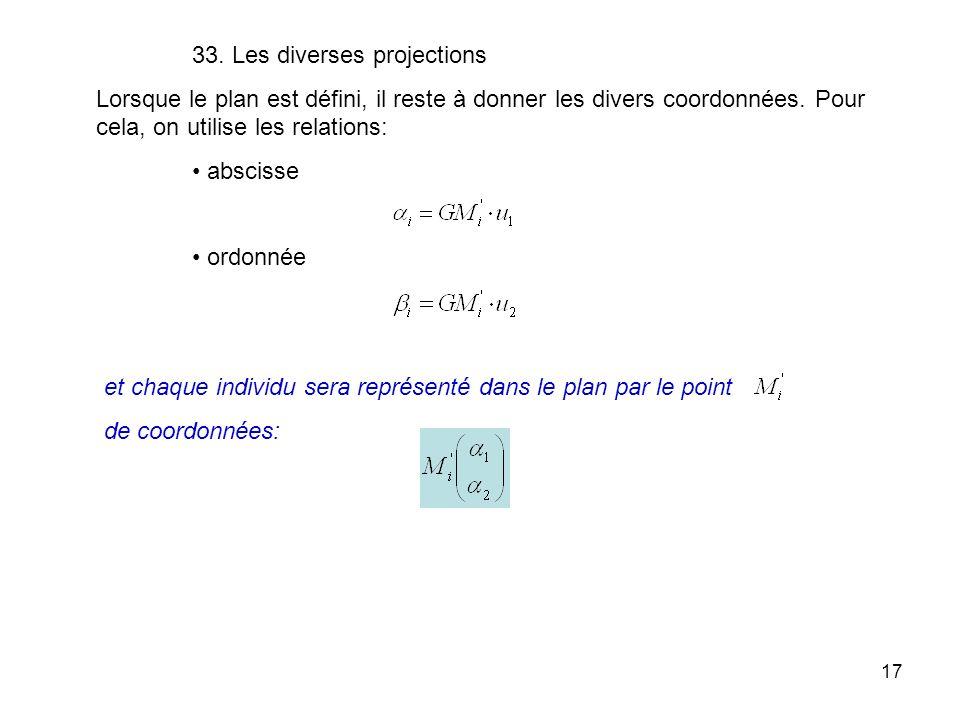 33. Les diverses projections