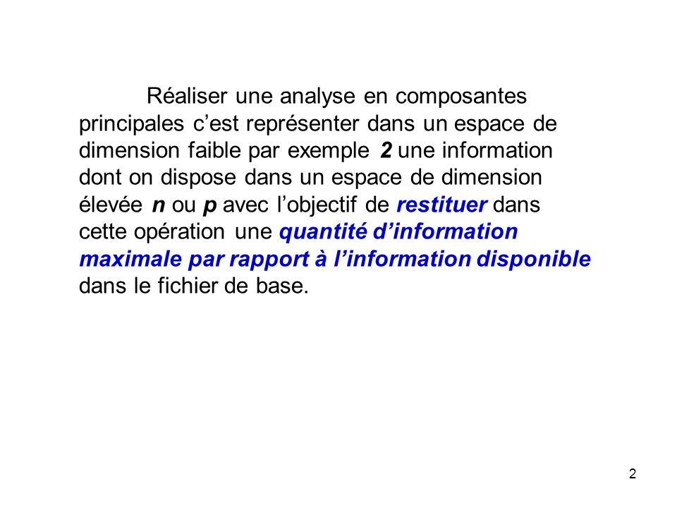 Réaliser une analyse en composantes principales c'est représenter dans un espace de dimension faible par exemple 2 une information dont on dispose dans un espace de dimension élevée n ou p avec l'objectif de restituer dans cette opération une quantité d'information maximale par rapport à l'information disponible dans le fichier de base.