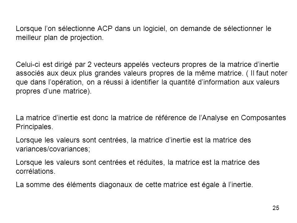 Lorsque l'on sélectionne ACP dans un logiciel, on demande de sélectionner le meilleur plan de projection.