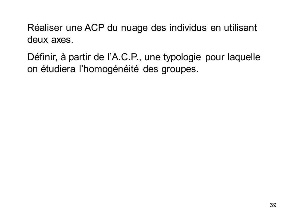 Réaliser une ACP du nuage des individus en utilisant deux axes.
