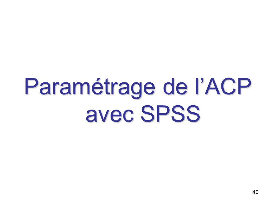 Paramétrage de l'ACP avec SPSS