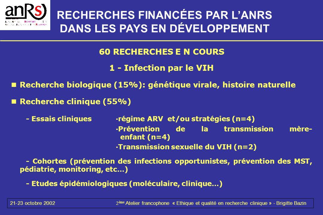 RECHERCHES FINANCÉES PAR L'ANRS DANS LES PAYS EN DÉVELOPPEMENT