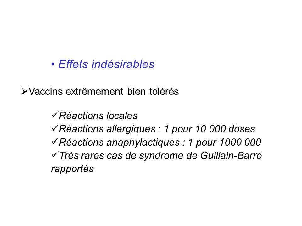 Effets indésirables Vaccins extrêmement bien tolérés Réactions locales