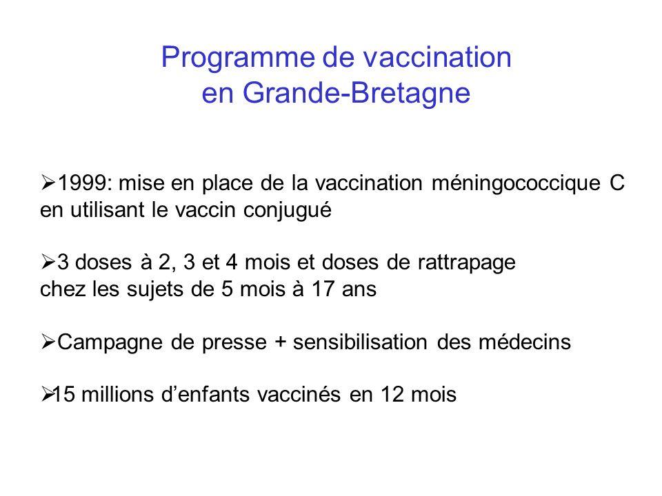 Programme de vaccination en Grande-Bretagne