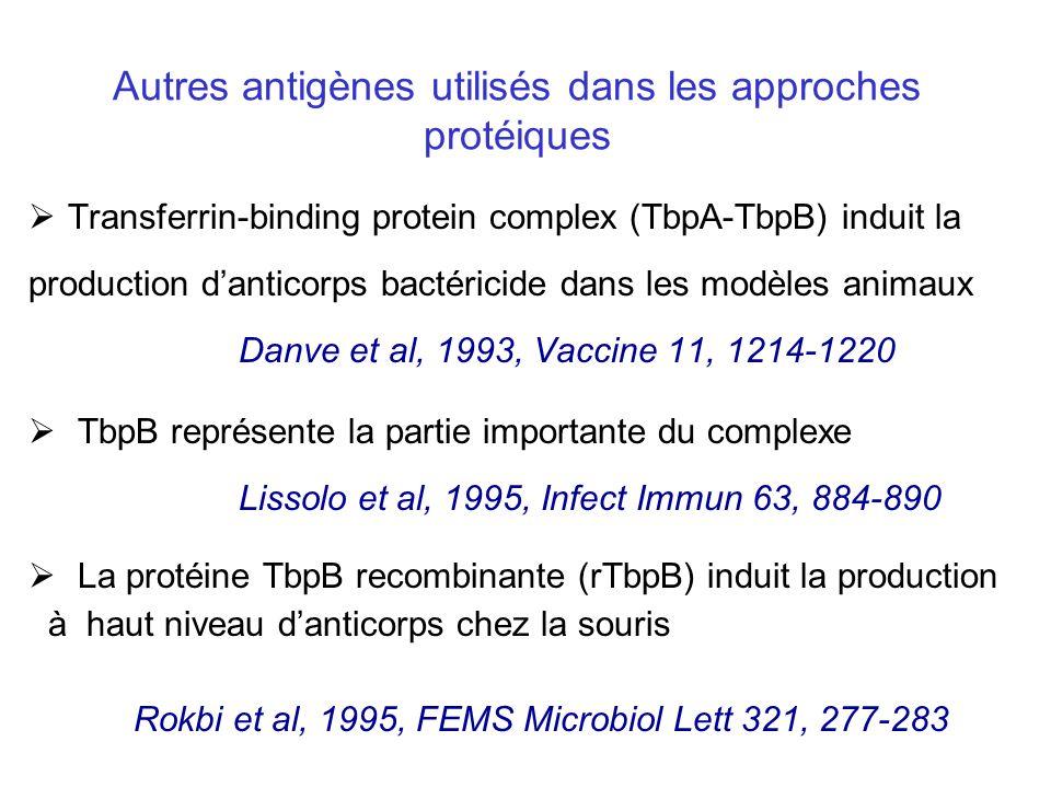 Autres antigènes utilisés dans les approches protéiques