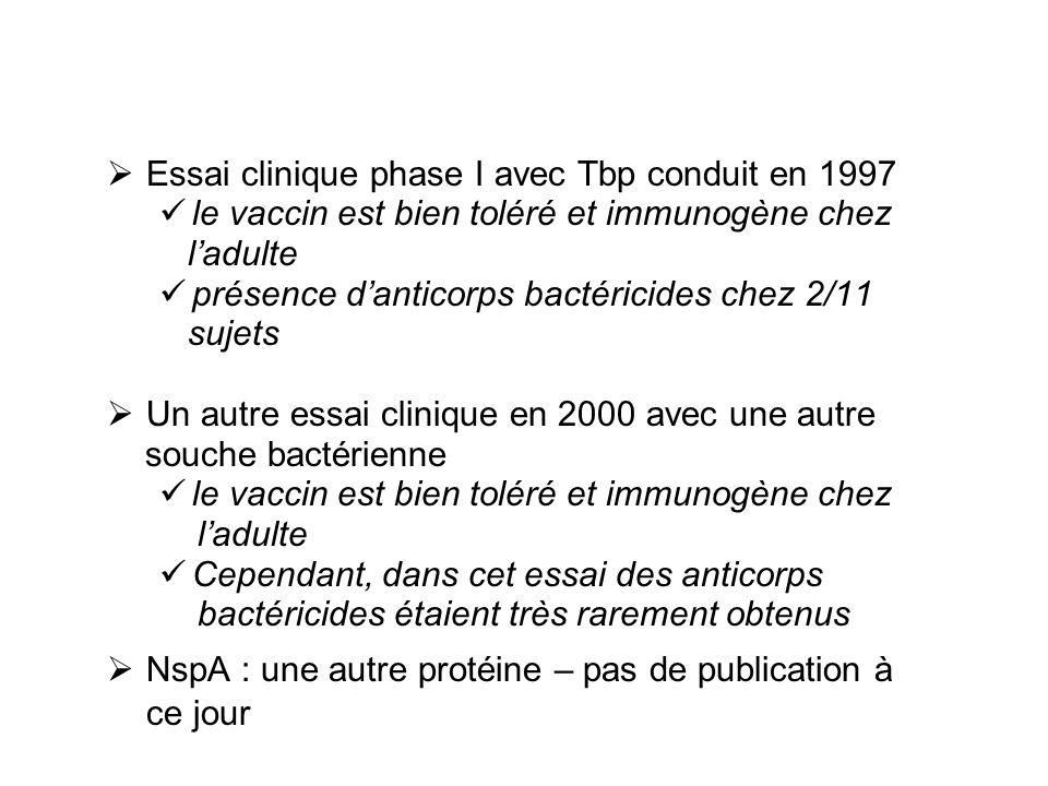 Essai clinique phase I avec Tbp conduit en 1997