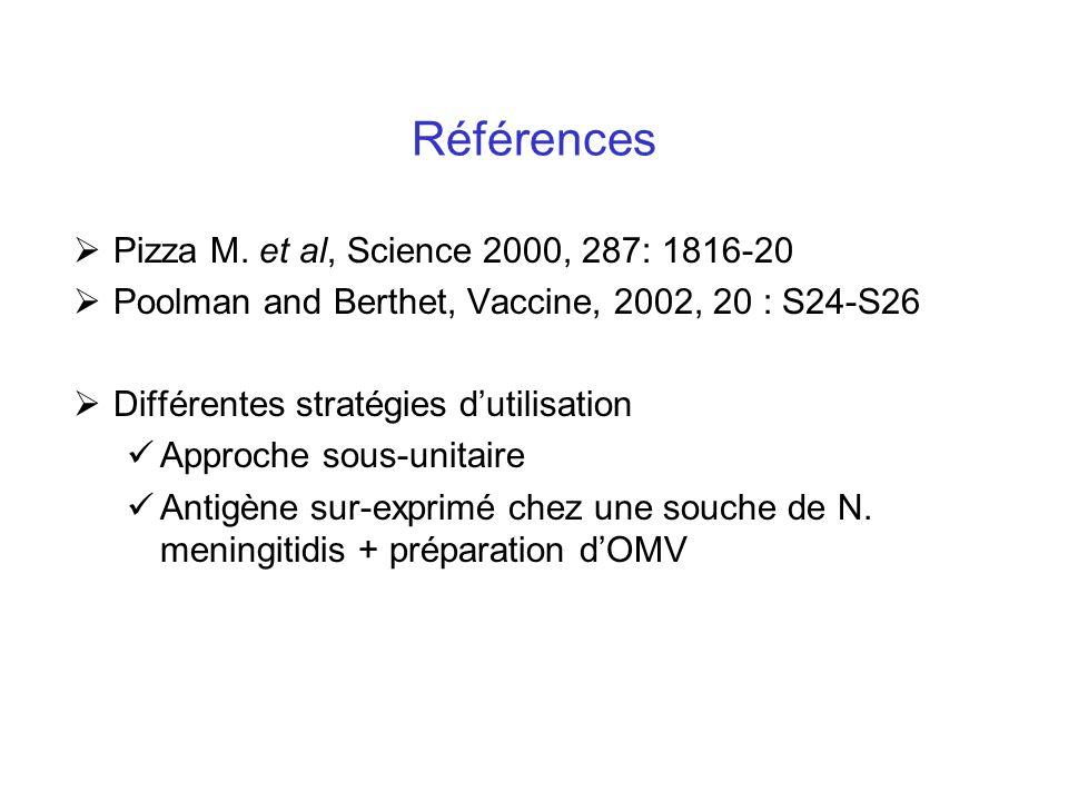 Références Pizza M. et al, Science 2000, 287: 1816-20