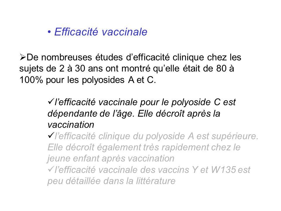 Efficacité vaccinale