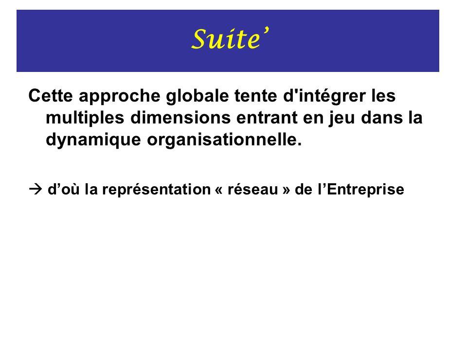 Suite' Suite' Cette approche globale tente d intégrer les multiples dimensions entrant en jeu dans la dynamique organisationnelle.