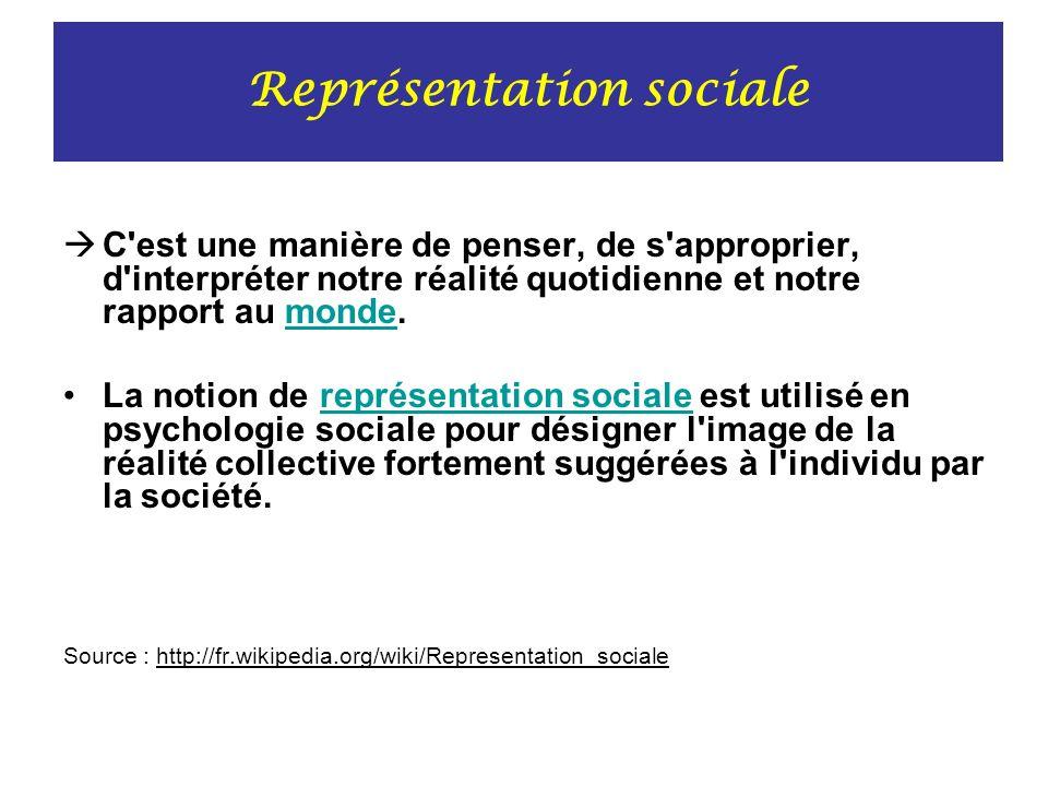 Représentation sociale