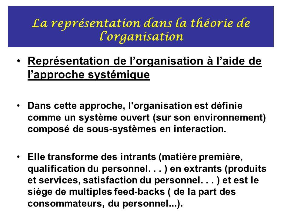 La représentation dans la théorie de l'organisation