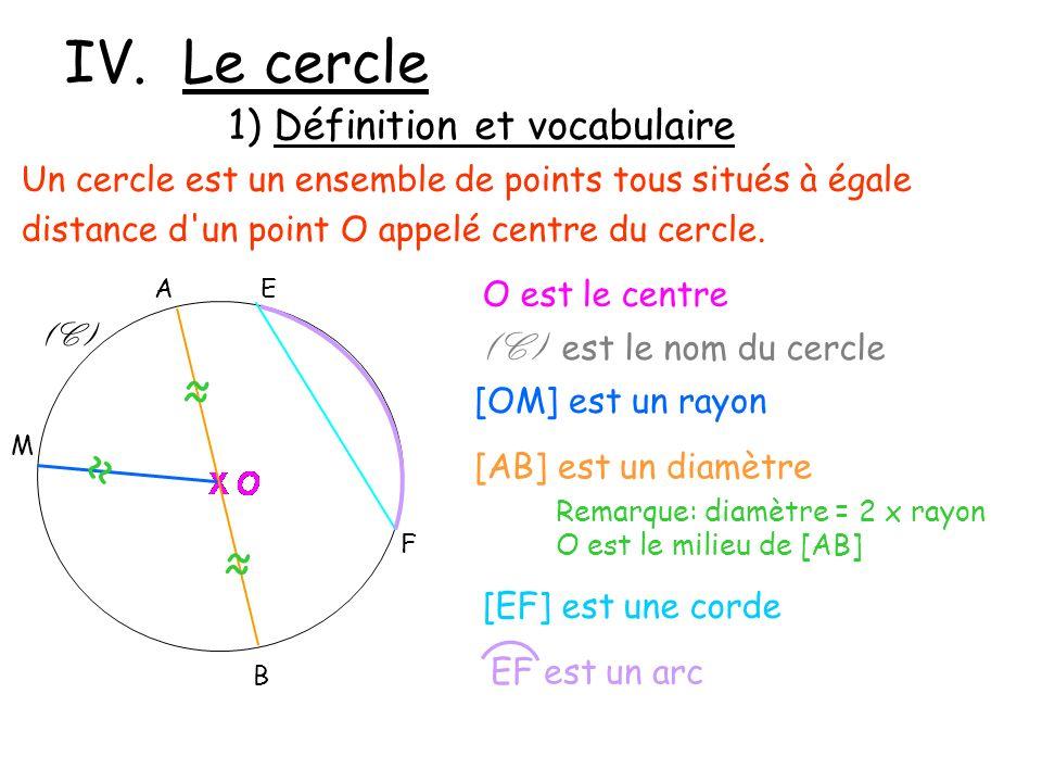 IV. Le cercle ≈ ≈ ≈ 1) Définition et vocabulaire
