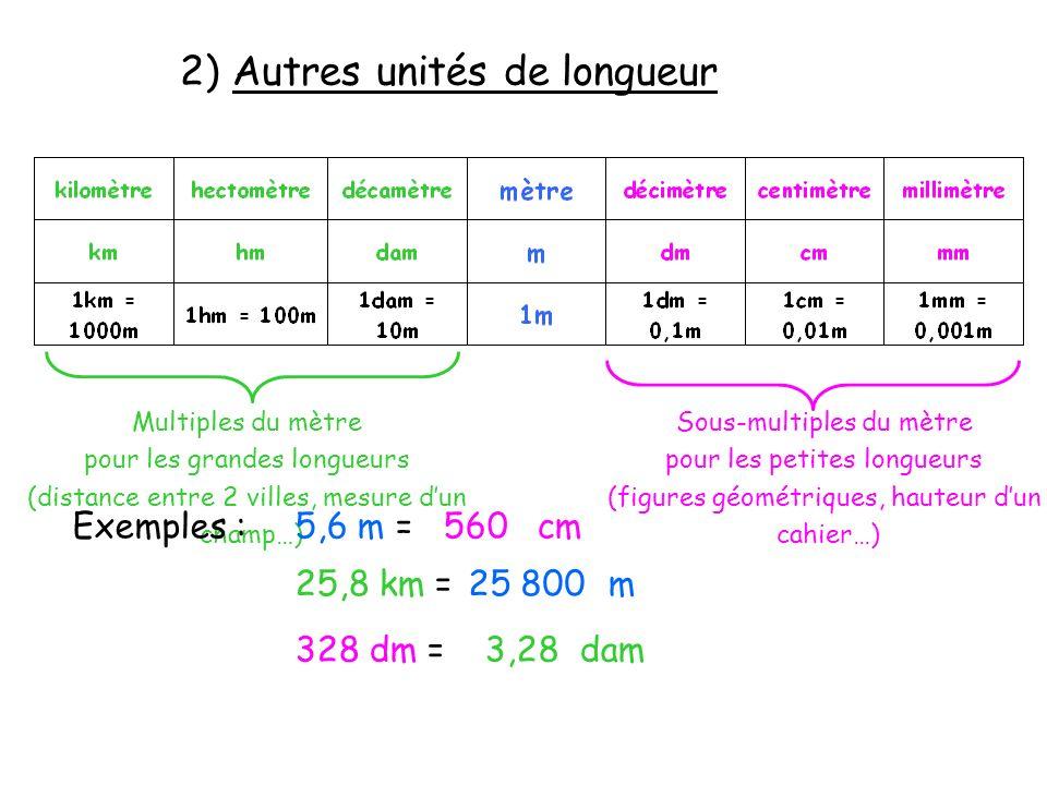 2) Autres unités de longueur
