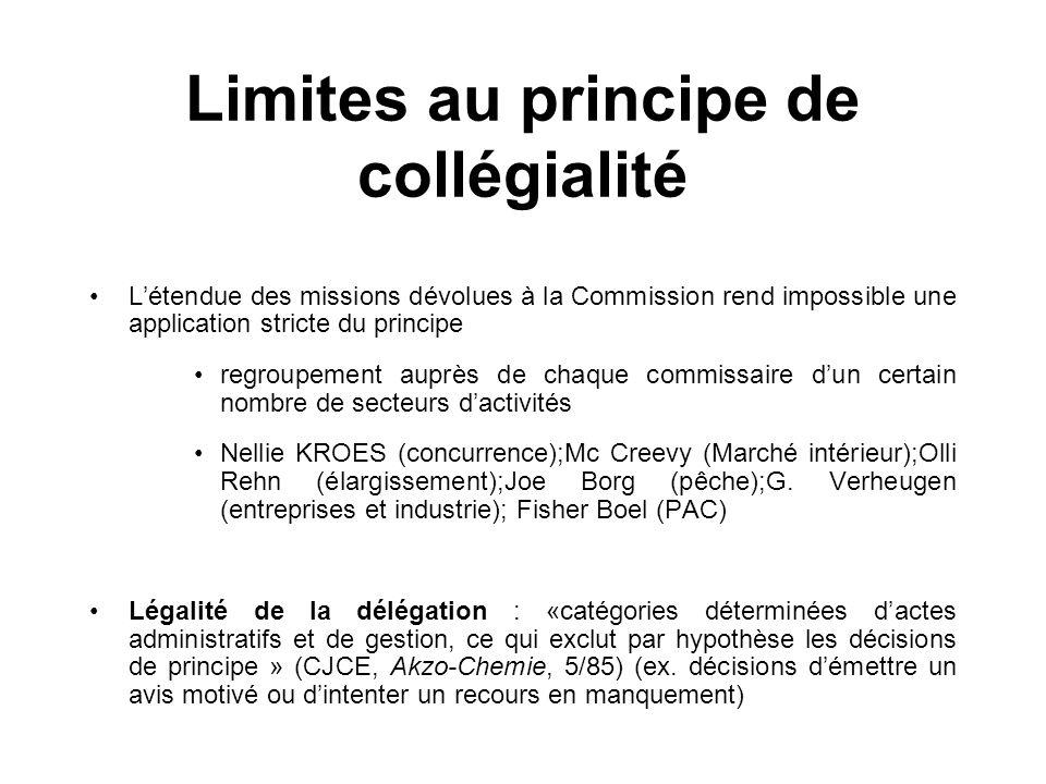 Limites au principe de collégialité