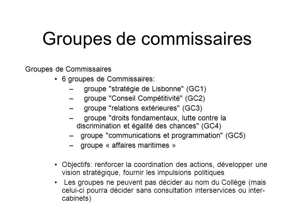 Groupes de commissaires