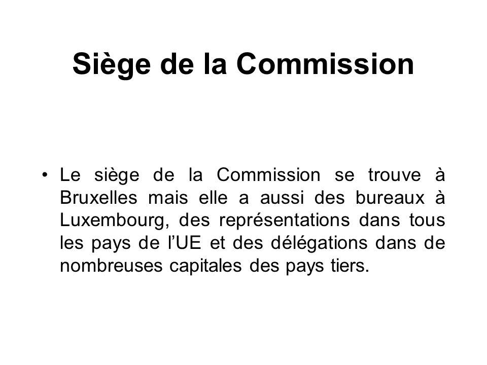Siège de la Commission