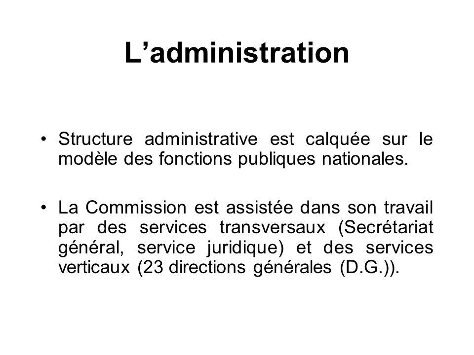 L'administration Structure administrative est calquée sur le modèle des fonctions publiques nationales.